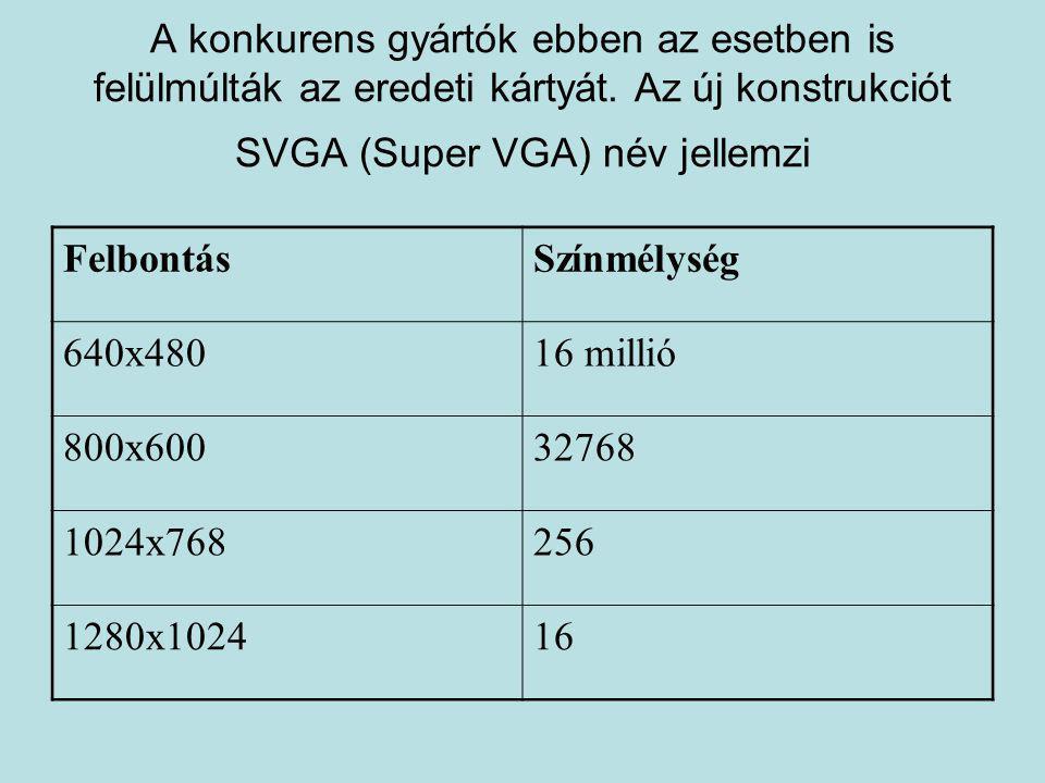A konkurens gyártók ebben az esetben is felülmúlták az eredeti kártyát. Az új konstrukciót SVGA (Super VGA) név jellemzi FelbontásSzínmélység 640x480