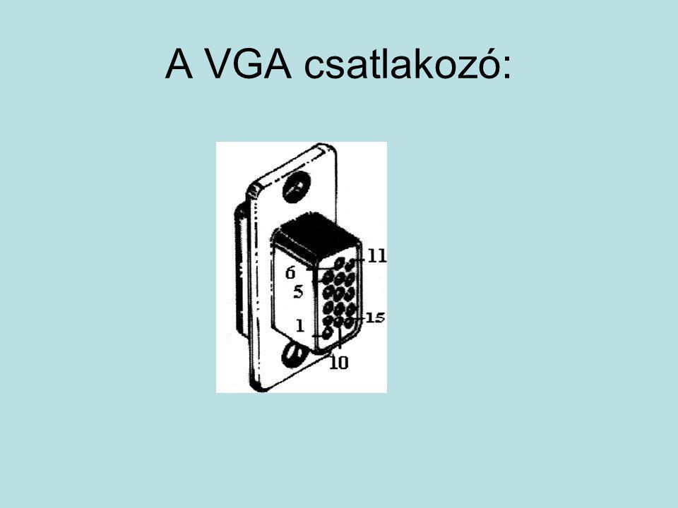 A VGA csatlakozó: