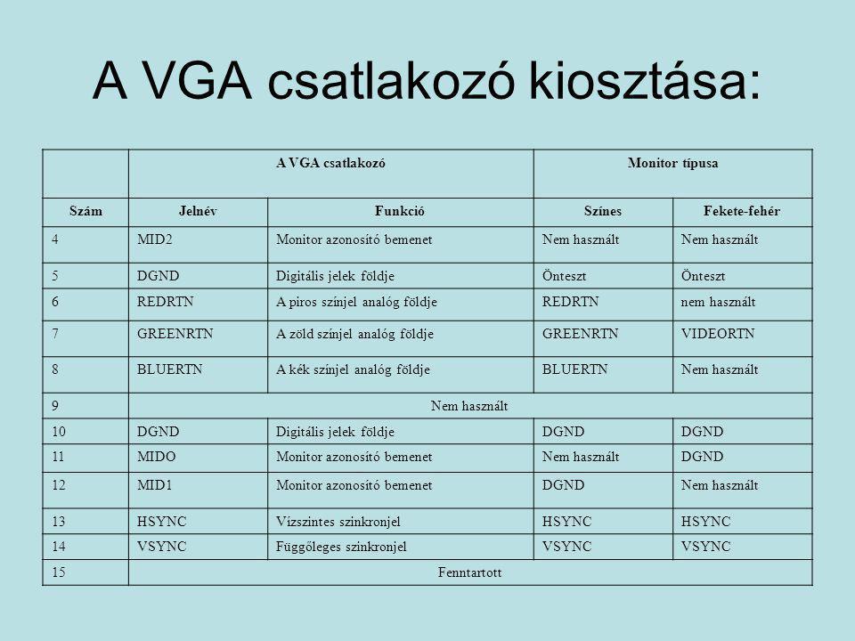 A VGA csatlakozó kiosztása: A VGA csatlakozóMonitor típusa SzámJelnévFunkcióSzínesFekete-fehér 4MID2Monitor azonosító bemenetNem használt 5DGNDDigitál