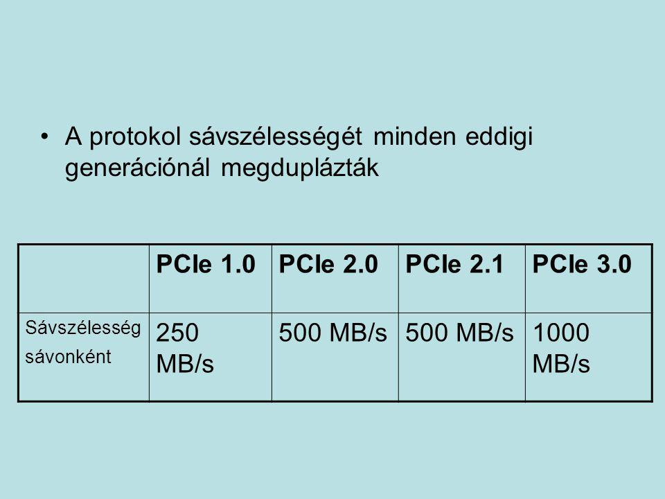 •A protokol sávszélességét minden eddigi generációnál megduplázták PCIe 1.0PCIe 2.0PCIe 2.1PCIe 3.0 Sávszélesség sávonként 250 MB/s 500 MB/s 1000 MB/s