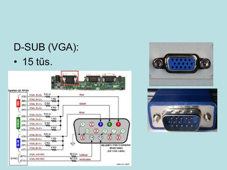 D-SUB (VGA): •15 tűs.