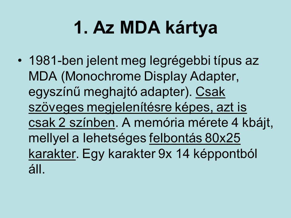 1. Az MDA kártya •1981-ben jelent meg legrégebbi típus az MDA (Monochrome Display Adapter, egyszínű meghajtó adapter). Csak szöveges megjelenítésre ké