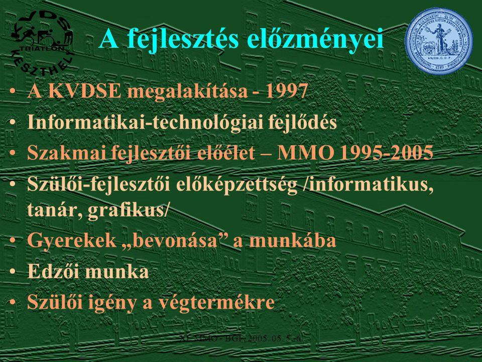 XI. MMO - BGF, 2005. 05. 5.-6.