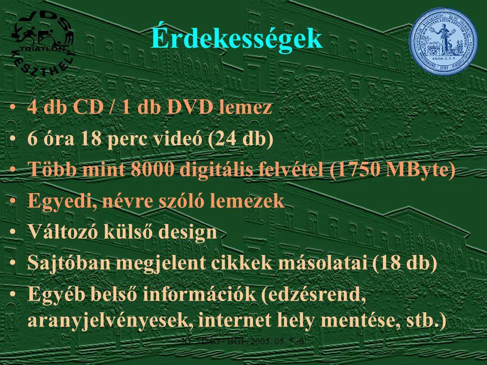 XI. MMO - BGF, 2005. 05. 5.-6. Érdekességek II.