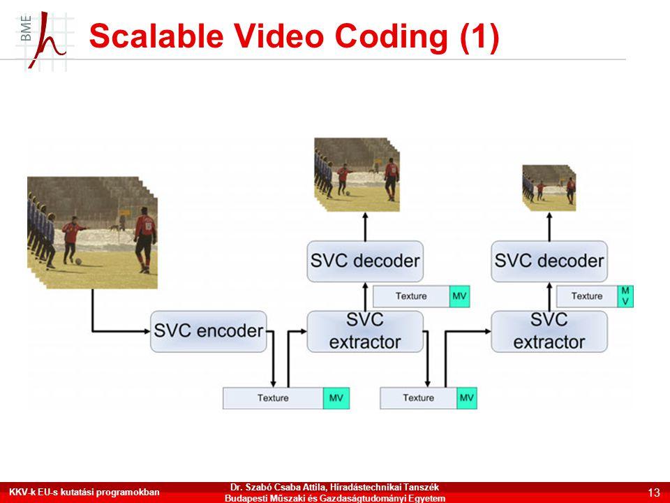 Scalable Video Coding (1) KKV-k EU-s kutatási programokban 13 Dr. Szabó Csaba Attila, Híradástechnikai Tanszék Budapesti Műszaki és Gazdaságtudományi