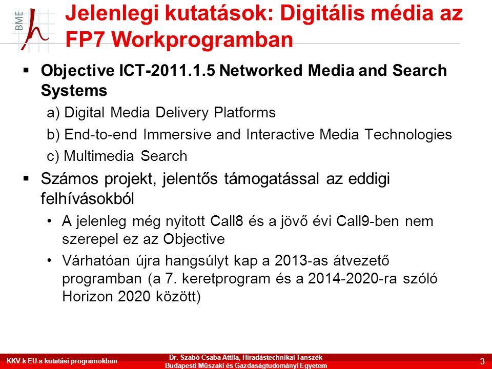Jelenlegi kutatások: Digitális média az FP7 Workprogramban  Objective ICT-2011.1.5 Networked Media and Search Systems a) Digital Media Delivery Platf