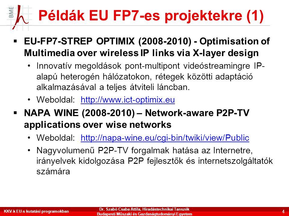 Példák EU FP7-es projektekre (1)  EU-FP7-STREP OPTIMIX (2008-2010) - Optimisation of Multimedia over wireless IP links via X-layer design •Innovatív