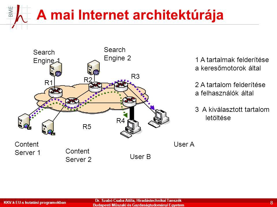 A mai Internet architektúrája KKV-k EU-s kutatási programokban 8 Dr. Szabó Csaba Attila, Híradástechnikai Tanszék Budapesti Műszaki és Gazdaságtudomán