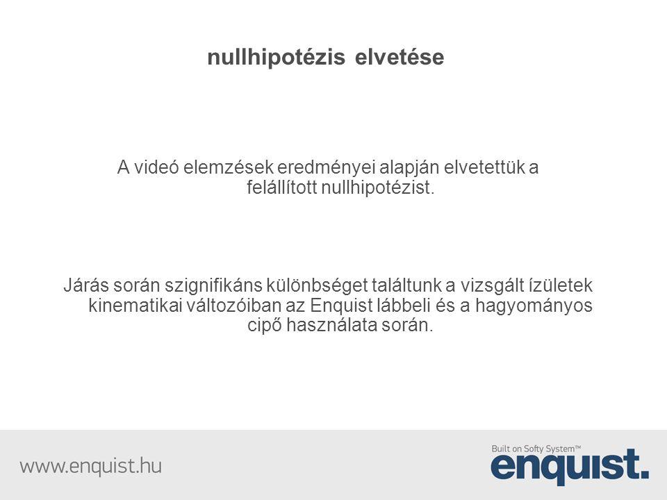 A videó elemzések eredményei alapján elvetettük a felállított nullhipotézist.