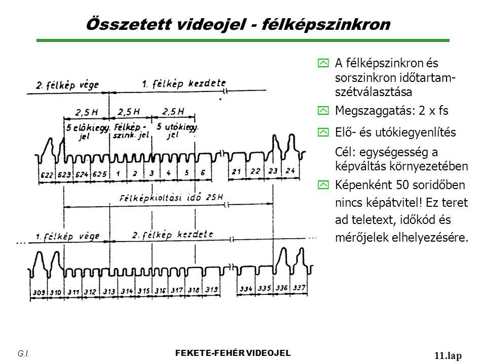 Összetett videojel - félképszinkron FEKETE-FEHÉR VIDEOJEL 11.lap G.I. yA félképszinkron és sorszinkron időtartam- szétválasztása yMegszaggatás: 2 x fs