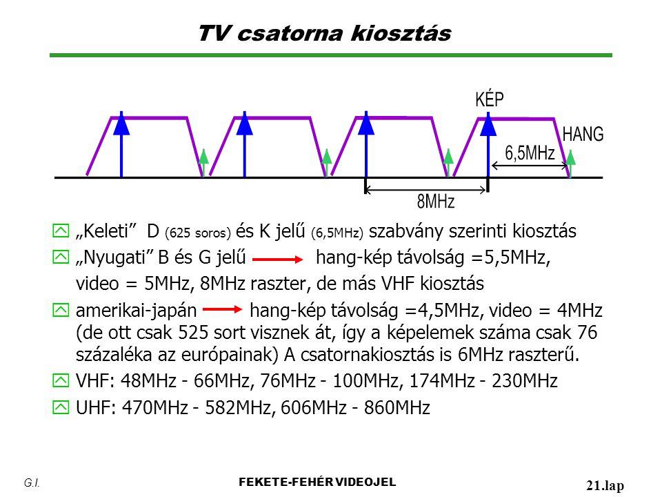 """TV csatorna kiosztás y """"Keleti D (625 soros) és K jelű (6,5MHz) szabvány szerinti kiosztás y """"Nyugati B és G jelű hang-kép távolság =5,5MHz, video = 5MHz, 8MHz raszter, de más VHF kiosztás y amerikai-japán hang-kép távolság =4,5MHz, video = 4MHz (de ott csak 525 sort visznek át, így a képelemek száma csak 76 százaléka az európainak) A csatornakiosztás is 6MHz raszterű."""