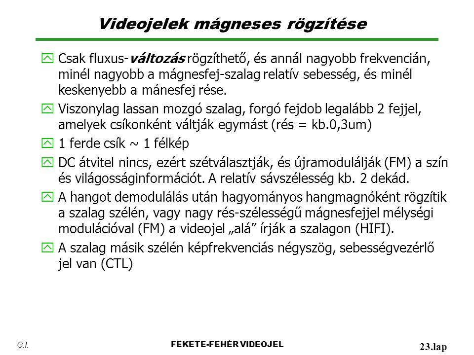Videojelek mágneses rögzítése y Csak fluxus-változás rögzíthető, és annál nagyobb frekvencián, minél nagyobb a mágnesfej-szalag relatív sebesség, és m