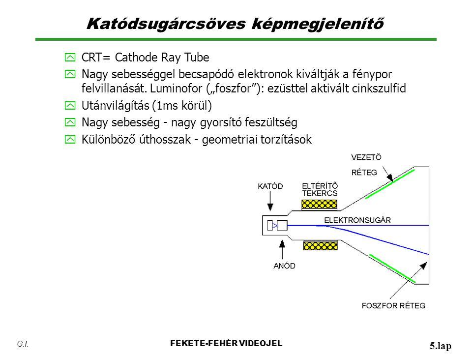 Katódsugárcsöves képmegjelenítő FEKETE-FEHÉR VIDEOJEL 5.lap G.I. yCRT= Cathode Ray Tube yNagy sebességgel becsapódó elektronok kiváltják a fénypor fel