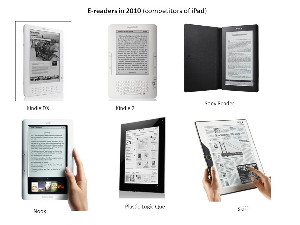 Kindle DXKindle 2 Sony Reader Nook Plastic Logic Que Skiff E-readers in 2010 (competitors of iPad)