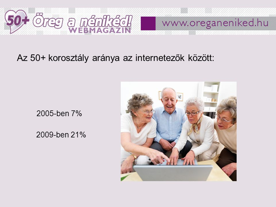 Az 50+ korosztály aránya az internetezők között: 2005-ben 7% 2009-ben 21%
