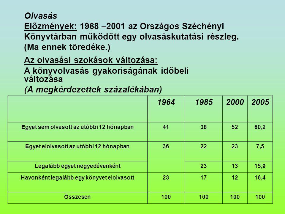 Olvasás Előzmények: 1968 –2001 az Országos Széchényi Könyvtárban működött egy olvasáskutatási részleg.