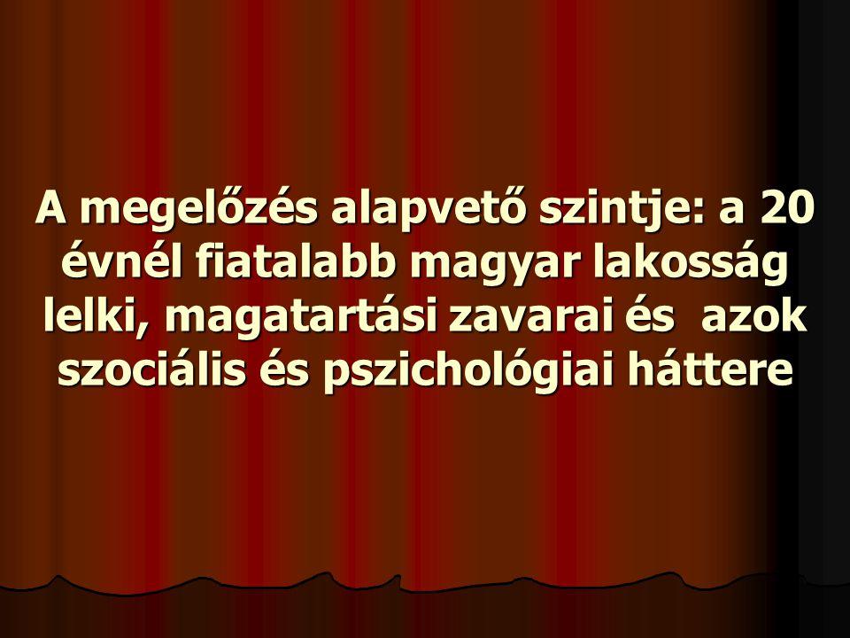 A megelőzés alapvető szintje: a 20 évnél fiatalabb magyar lakosság lelki, magatartási zavarai és azok szociális és pszichológiai háttere