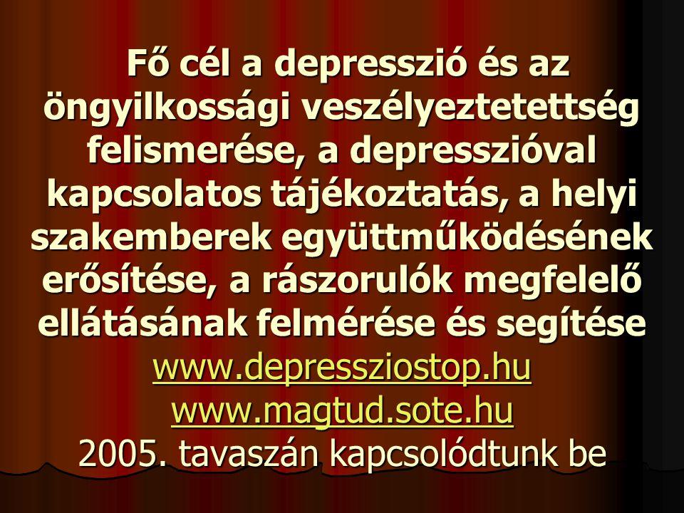 Fő cél a depresszió és az öngyilkossági veszélyeztetettség felismerése, a depresszióval kapcsolatos tájékoztatás, a helyi szakemberek együttműködéséne