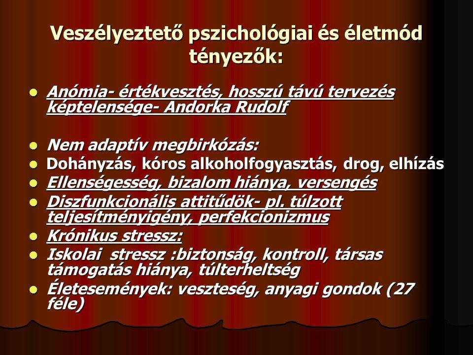 Veszélyeztető pszichológiai és életmód tényezők:  Anómia- értékvesztés, hosszú távú tervezés képtelensége- Andorka Rudolf  Nem adaptív megbirkózás: