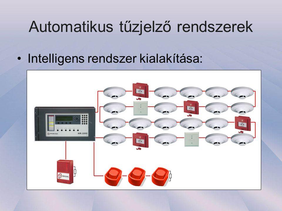 Automatikus tűzjelző rendszerek •Intelligens rendszer kialakítása: