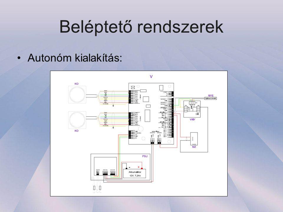 Beléptető rendszerek •Autonóm kialakítás:
