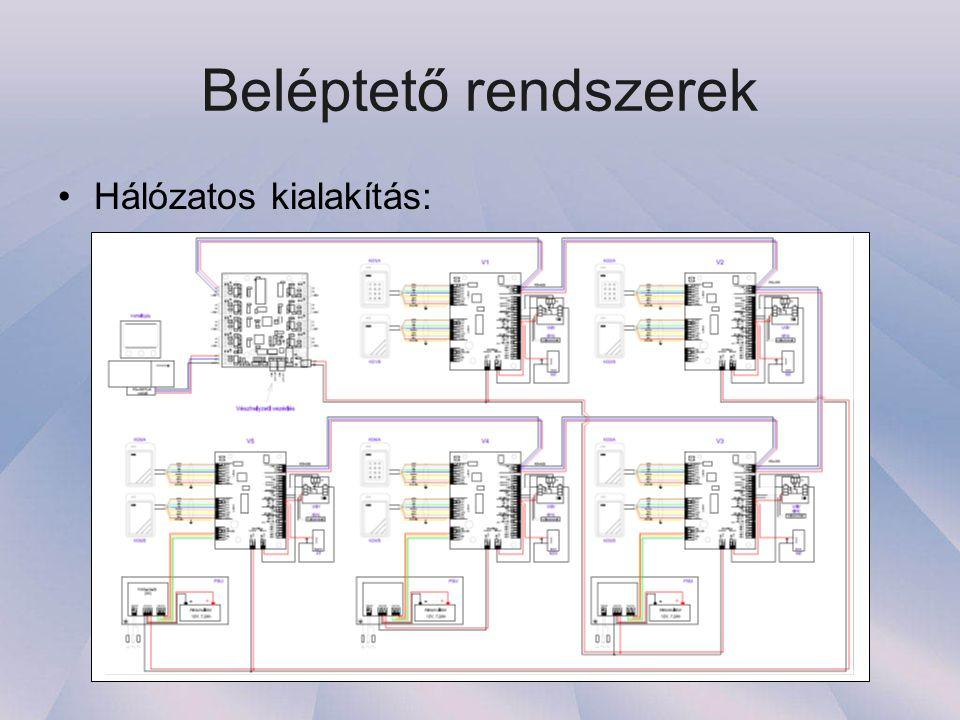Beléptető rendszerek •Hálózatos kialakítás: