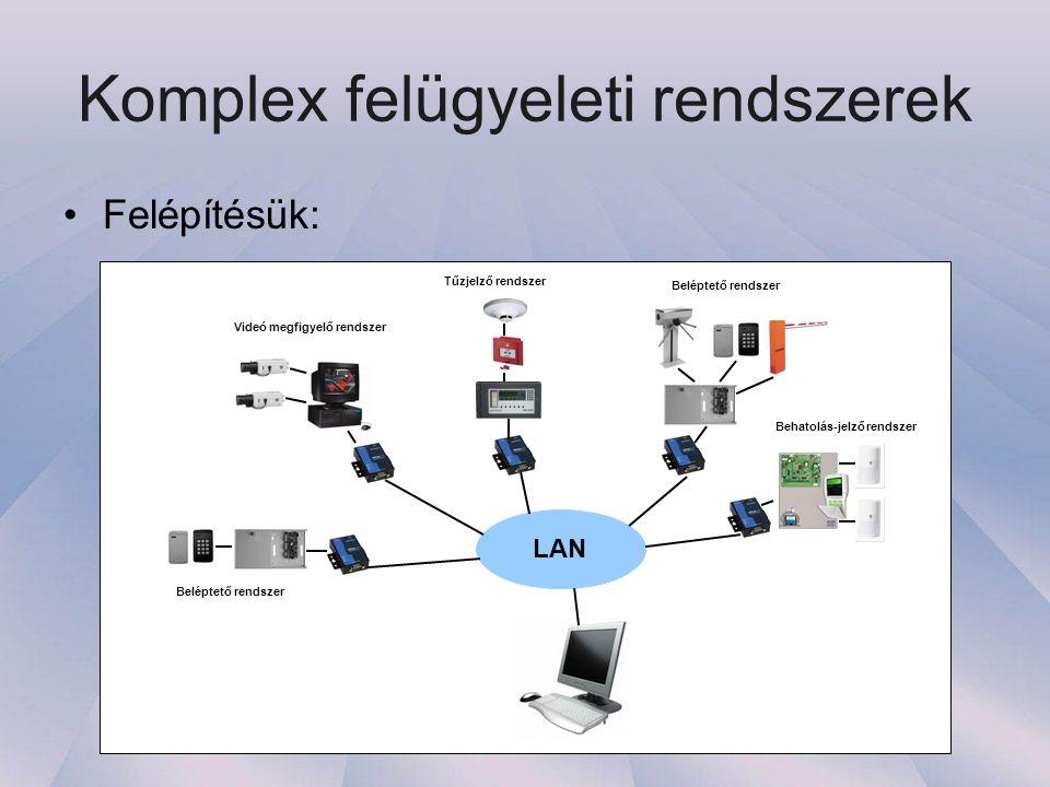 Komplex felügyeleti rendszerek •Felépítésük: Videó megfigyelő rendszer Beléptető rendszer Tűzjelző rendszer Beléptető rendszer Behatolás-jelző rendszer LAN