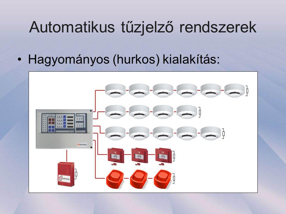 Automatikus tűzjelző rendszerek •Hagyományos (hurkos) kialakítás: