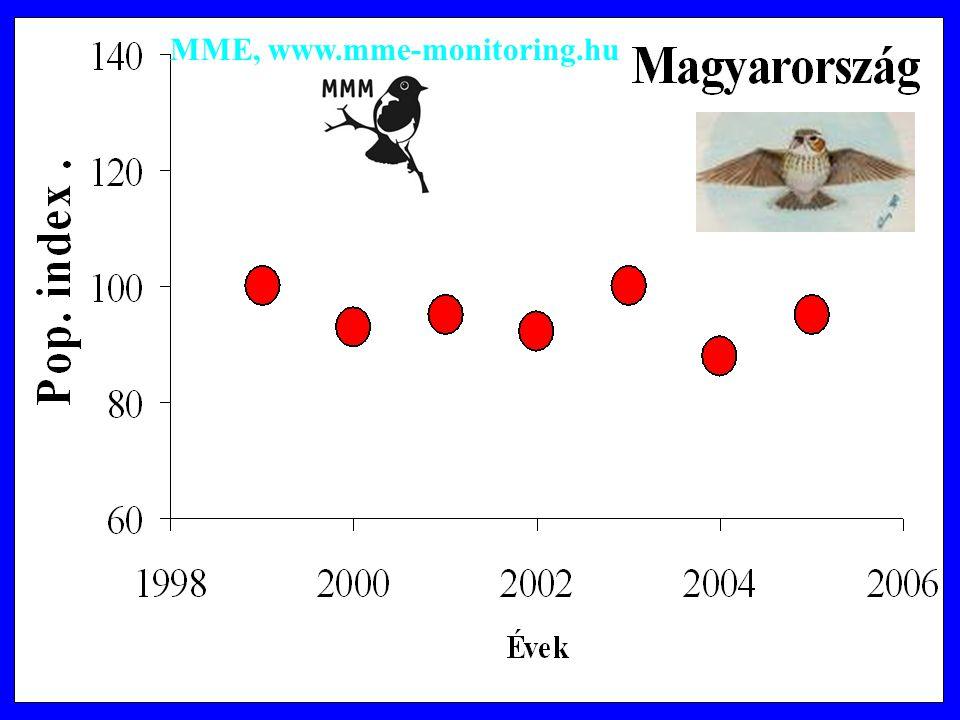 MME, www.mme-monitoring.hu