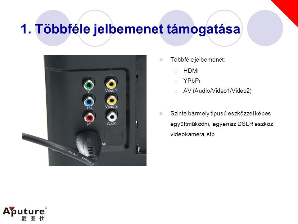 1. Többféle jelbemenet támogatása  Többféle jelbemenet:  HDMI  YPbPr  AV (Audio/Video1/Video2)  Szinte bármely típusú eszközzel képes együttműköd