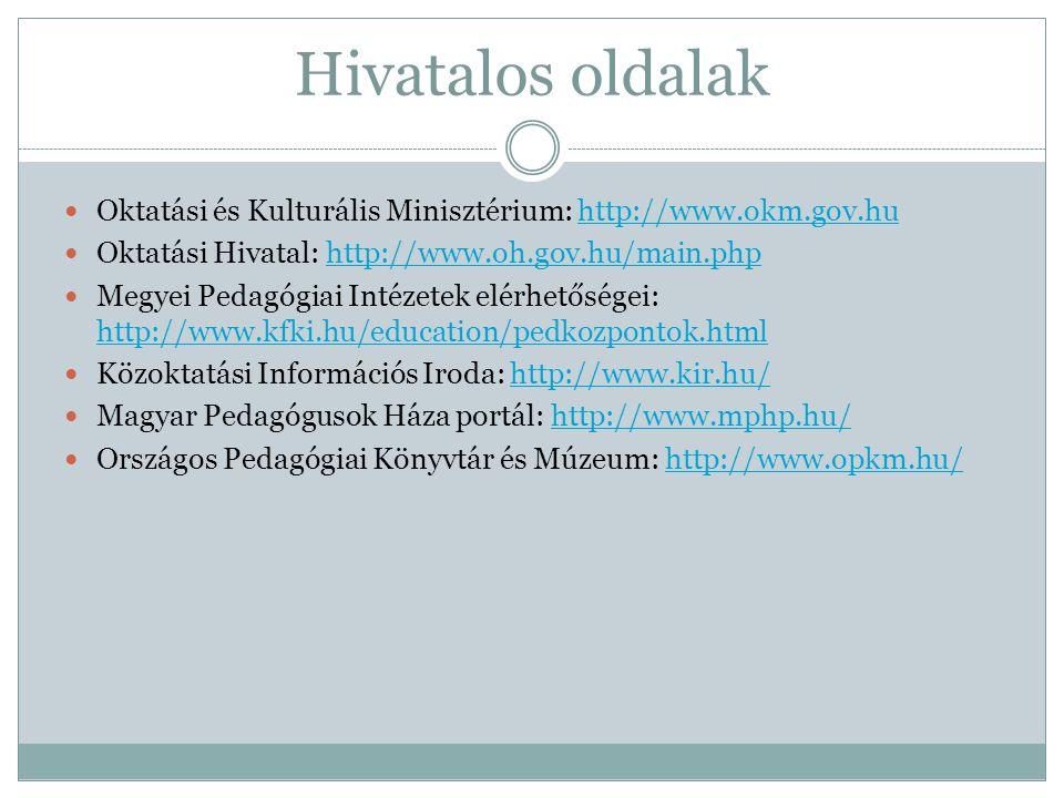 Hivatalos oldalak  Oktatási és Kulturális Minisztérium: http://www.okm.gov.huhttp://www.okm.gov.hu  Oktatási Hivatal: http://www.oh.gov.hu/main.phphttp://www.oh.gov.hu/main.php  Megyei Pedagógiai Intézetek elérhetőségei: http://www.kfki.hu/education/pedkozpontok.html http://www.kfki.hu/education/pedkozpontok.html  Közoktatási Információs Iroda: http://www.kir.hu/http://www.kir.hu/  Magyar Pedagógusok Háza portál: http://www.mphp.hu/http://www.mphp.hu/  Országos Pedagógiai Könyvtár és Múzeum: http://www.opkm.hu/http://www.opkm.hu/