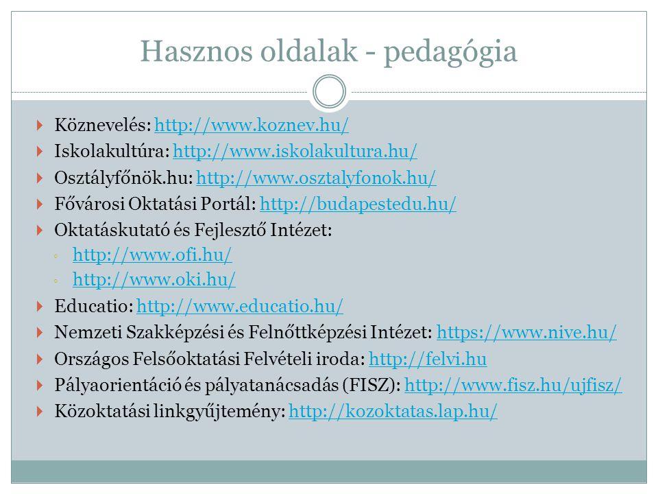 Hasznos oldalak - pedagógia  Köznevelés: http://www.koznev.hu/http://www.koznev.hu/  Iskolakultúra: http://www.iskolakultura.hu/http://www.iskolakultura.hu/  Osztályfőnök.hu: http://www.osztalyfonok.hu/http://www.osztalyfonok.hu/  Fővárosi Oktatási Portál: http://budapestedu.hu/http://budapestedu.hu/  Oktatáskutató és Fejlesztő Intézet: ◦ http://www.ofi.hu/ http://www.ofi.hu/ ◦ http://www.oki.hu/ http://www.oki.hu/  Educatio: http://www.educatio.hu/http://www.educatio.hu/  Nemzeti Szakképzési és Felnőttképzési Intézet: https://www.nive.hu/https://www.nive.hu/  Országos Felsőoktatási Felvételi iroda: http://felvi.huhttp://felvi.hu  Pályaorientáció és pályatanácsadás (FISZ): http://www.fisz.hu/ujfisz/http://www.fisz.hu/ujfisz/  Közoktatási linkgyűjtemény: http://kozoktatas.lap.hu/http://kozoktatas.lap.hu/
