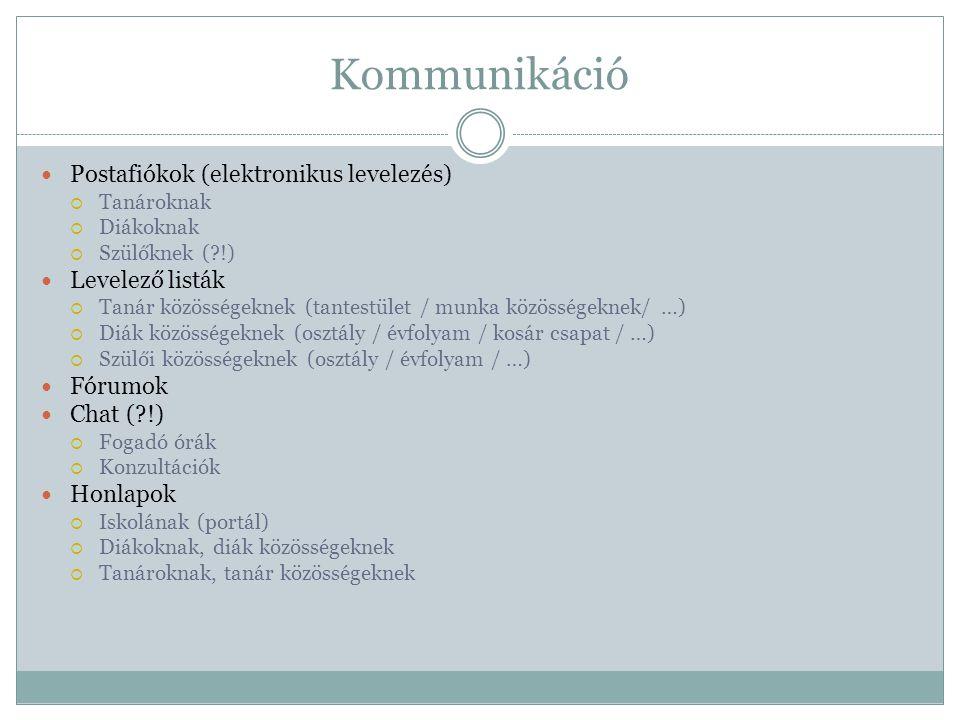 Kommunikáció - II.