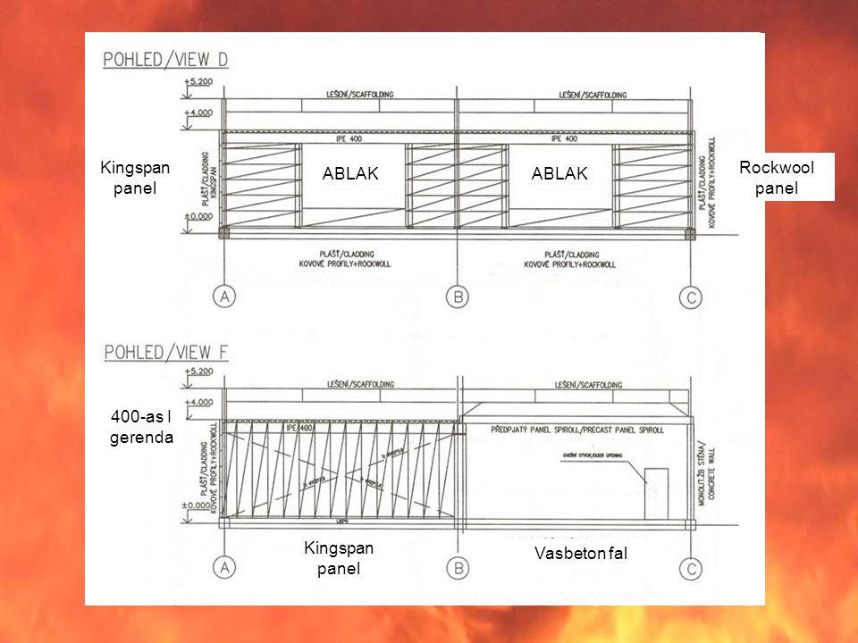 ABLAK Kingspan panel Rockwool panel Kingspan panel Vasbeton fal 400-as I gerenda