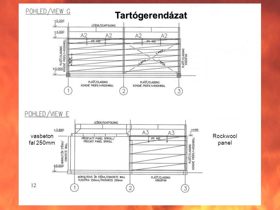 Tartógerendázat vasbeton fal 250mm Rockwool panel