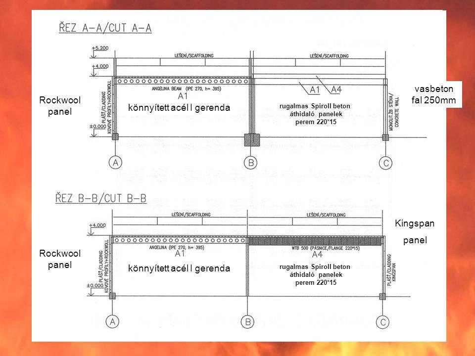 könnyített acél I gerenda rugalmas Spiroll beton áthidaló panelek perem 220*15 rugalmas Spiroll beton áthidaló panelek perem 220*15 vasbeton fal 250mm Rockwool panel Kingspan panel