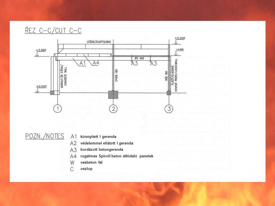 könnyített I gerenda védelemmel ellátott I gerenda bordázott betongerenda rugalmas Spiroll beton áthidaló panelek vasbeton fal oszlop