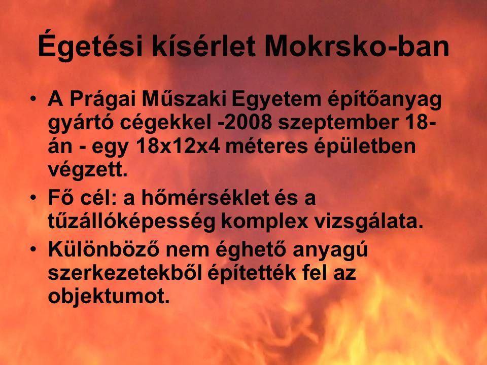 Égetési kísérlet Mokrsko-ban •A Prágai Műszaki Egyetem építőanyag gyártó cégekkel -2008 szeptember 18- án - egy 18x12x4 méteres épületben végzett.