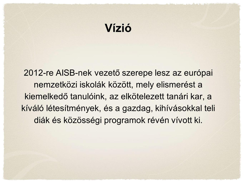Vízió 2012-re AISB-nek vezető szerepe lesz az európai nemzetközi iskolák között, mely elismerést a kiemelkedő tanulóink, az elkötelezett tanári kar, a kíváló létesítmények, és a gazdag, kihívásokkal teli diák és közösségi programok révén vívott ki.