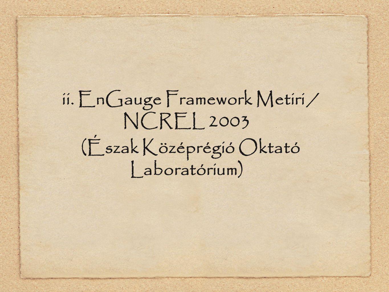 ii. EnGauge Framework Metiri / NCREL 2003 (Észak Középrégió Oktató Laboratórium)