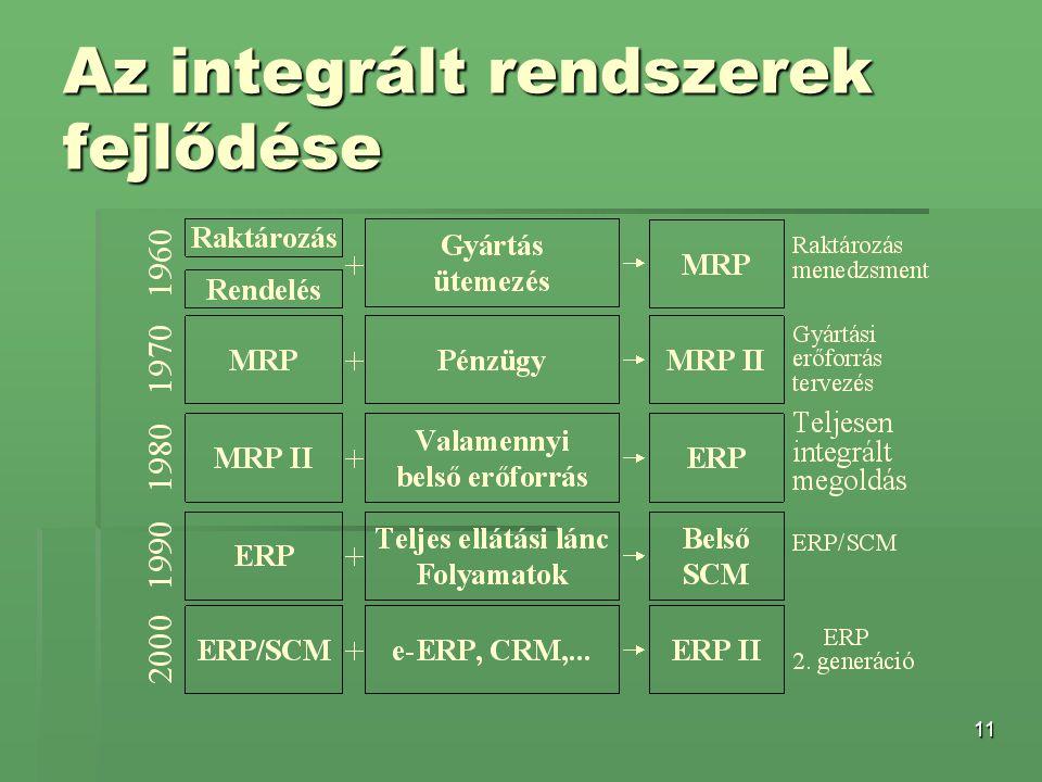 11 Az integrált rendszerek fejlődése