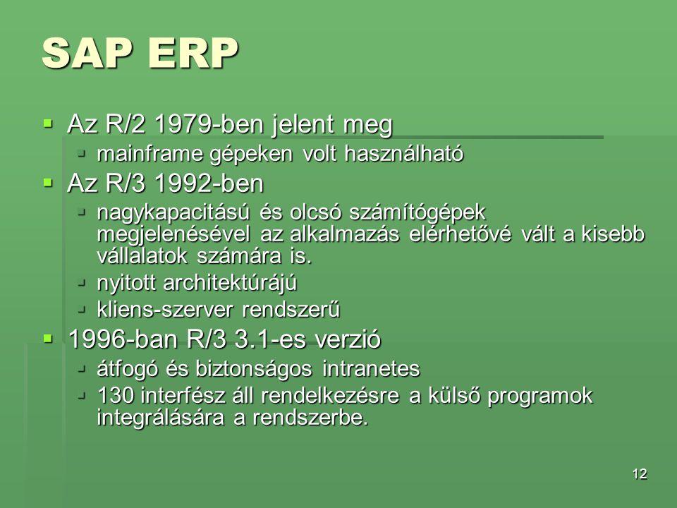 12 SAP ERP  Az R/2 1979-ben jelent meg  mainframe gépeken volt használható  Az R/3 1992-ben  nagykapacitású és olcsó számítógépek megjelenésével a