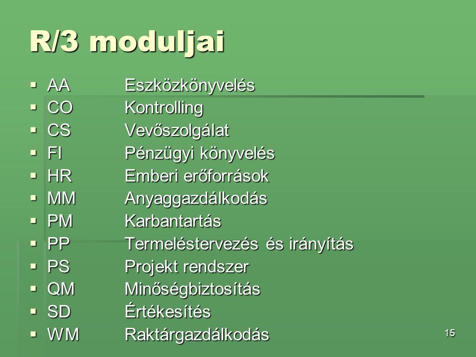 15 R/3 moduljai  AA Eszközkönyvelés  CO Kontrolling  CS Vevőszolgálat  FI Pénzügyi könyvelés  HR Emberi erőforrások  MM Anyaggazdálkodás  PM Ka