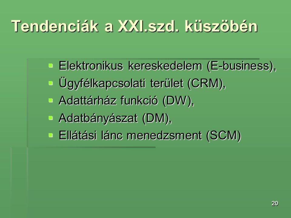20 Tendenciák a XXI.szd. küszöbén  Elektronikus kereskedelem (E-business),  Ügyfélkapcsolati terület (CRM),  Adattárház funkció (DW),  Adatbányász