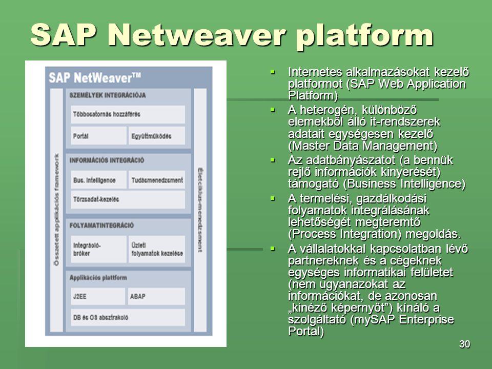 30 SAP Netweaver platform  Internetes alkalmazásokat kezelő platformot (SAP Web Application Platform)  A heterogén, különböző elemekből álló it-rend