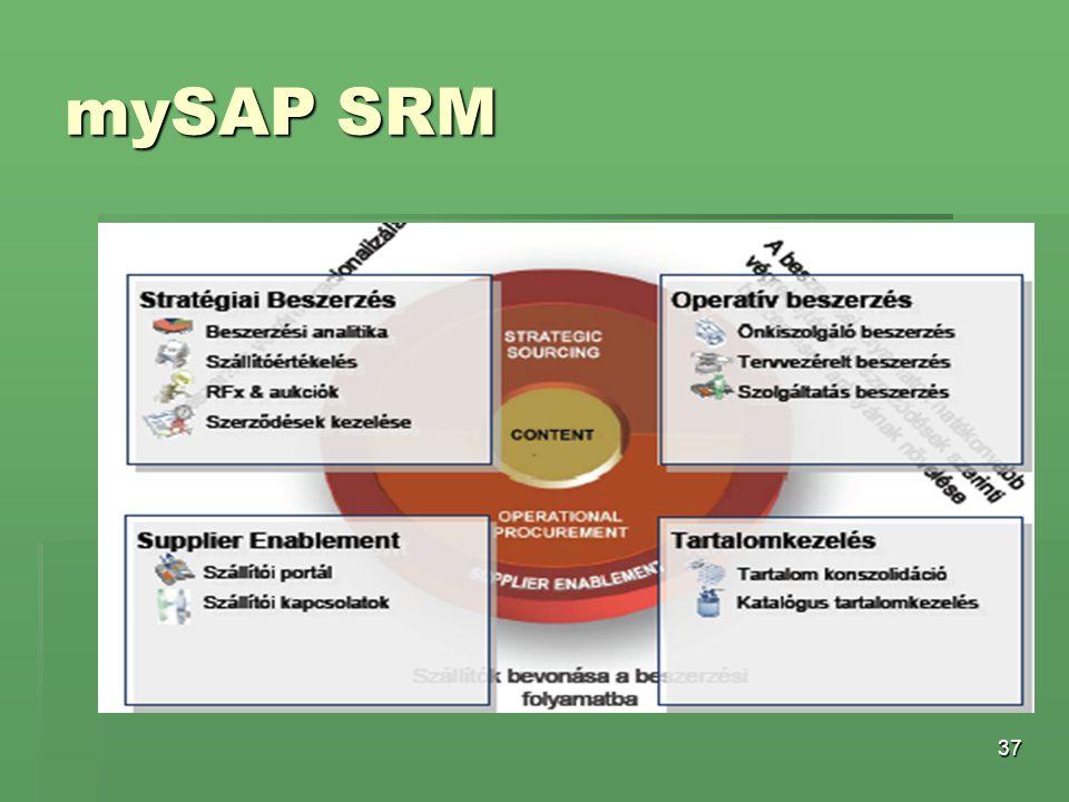 37 mySAP SRM