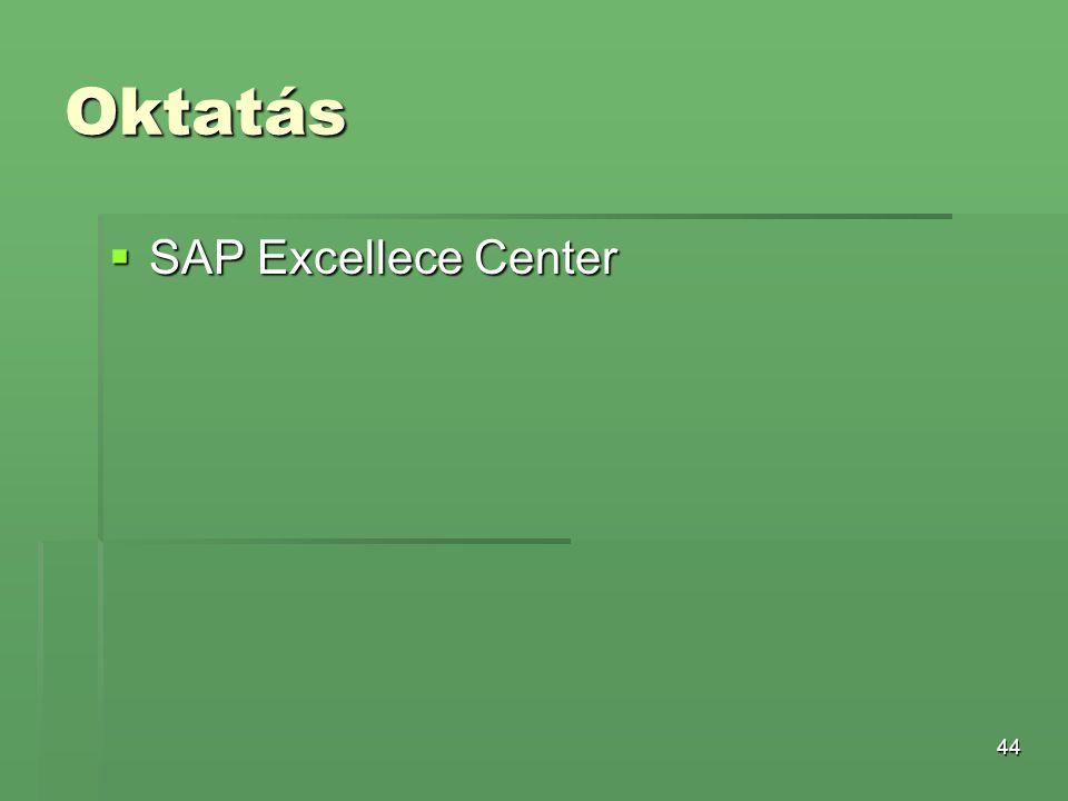 44 Oktatás  SAP Excellece Center