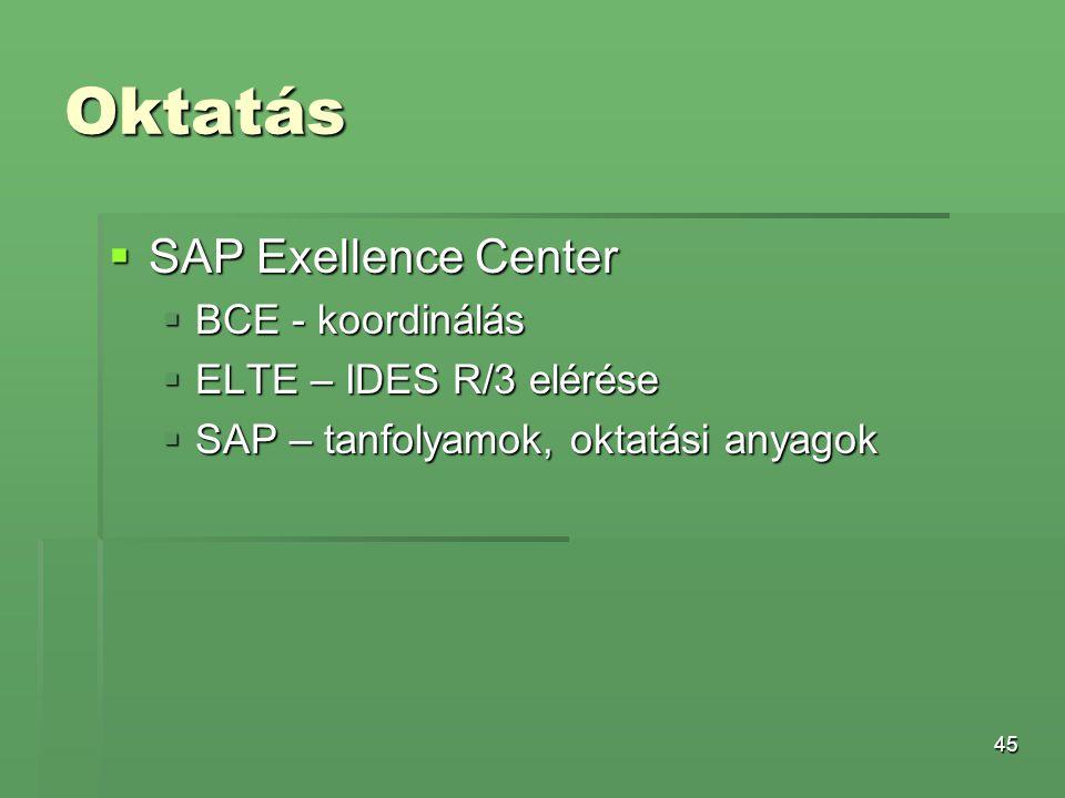 45 Oktatás  SAP Exellence Center  BCE - koordinálás  ELTE – IDES R/3 elérése  SAP – tanfolyamok, oktatási anyagok