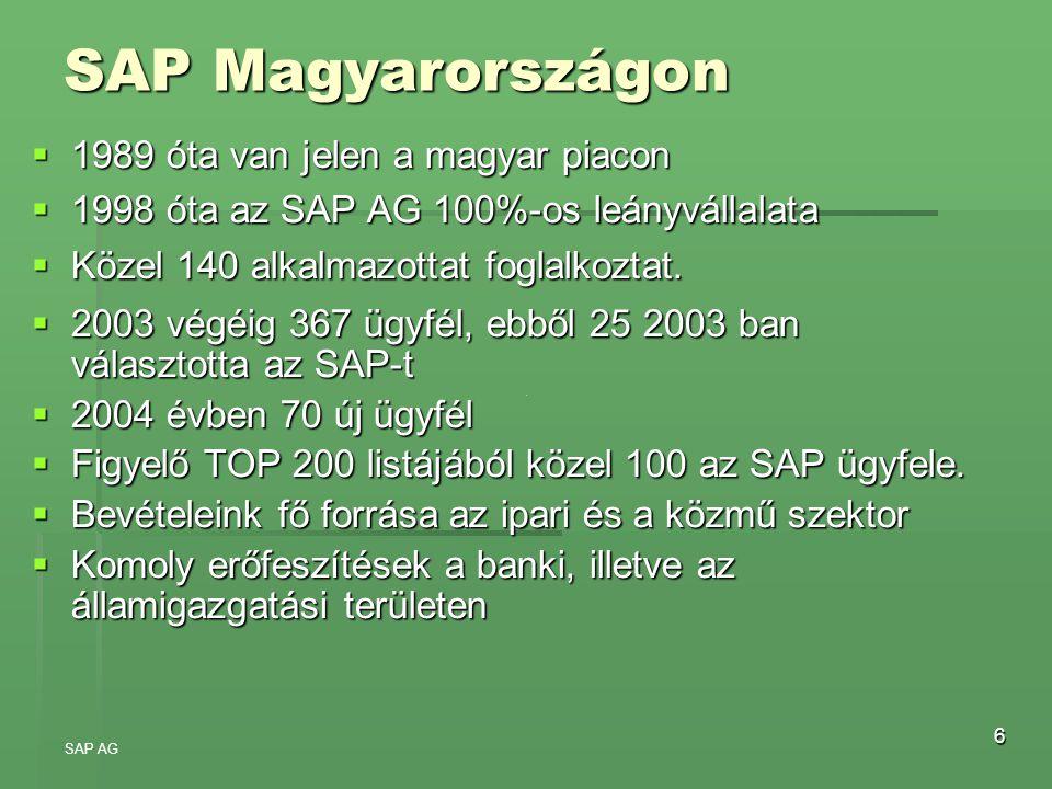 6  1989 óta van jelen a magyar piacon  1998 óta az SAP AG 100%-os leányvállalata  Közel 140 alkalmazottat foglalkoztat.  2003 végéig 367 ügyfél, e
