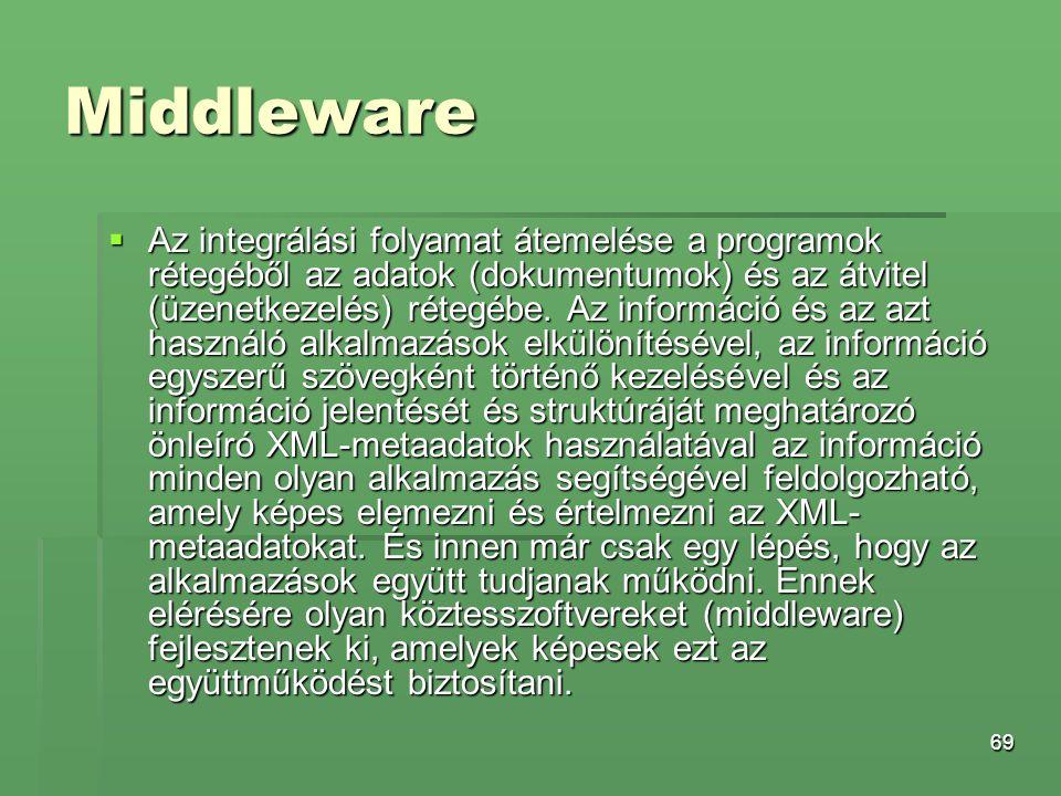 69 Middleware  Az integrálási folyamat átemelése a programok rétegéből az adatok (dokumentumok) és az átvitel (üzenetkezelés) rétegébe. Az információ